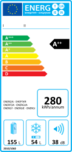 Energy_label_2010.svg