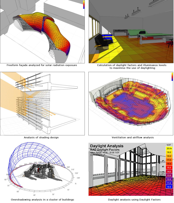 Sustainable building design analysis using ecotect emma for Building design blog